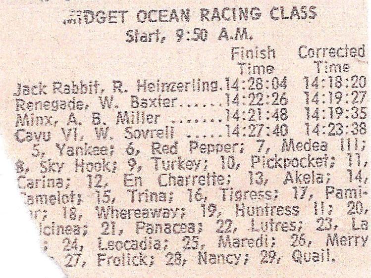 Midget Ozean Racing Club