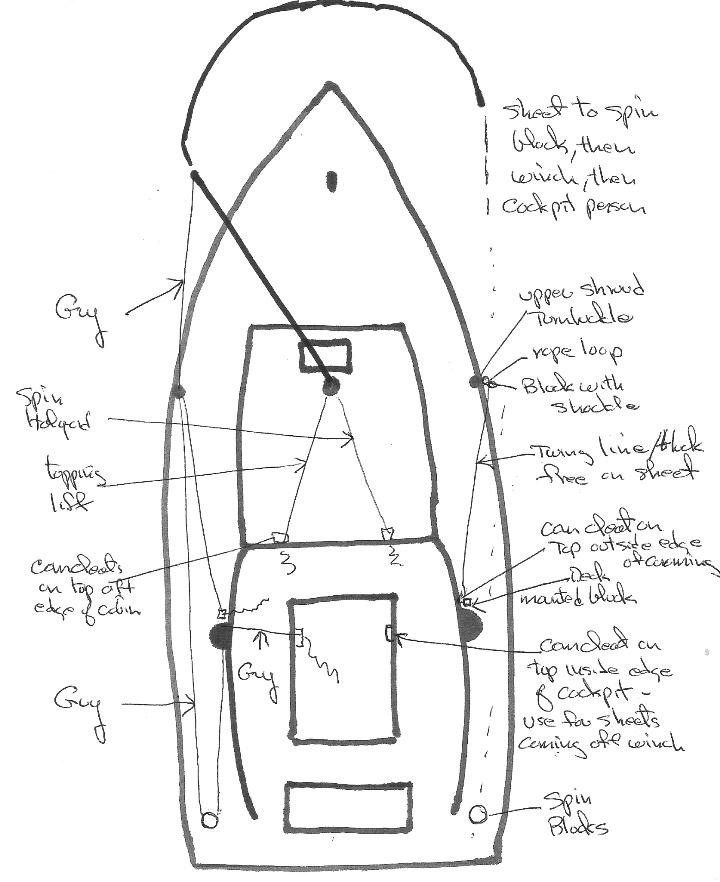 basic running rigging diagram   29 wiring diagram images
